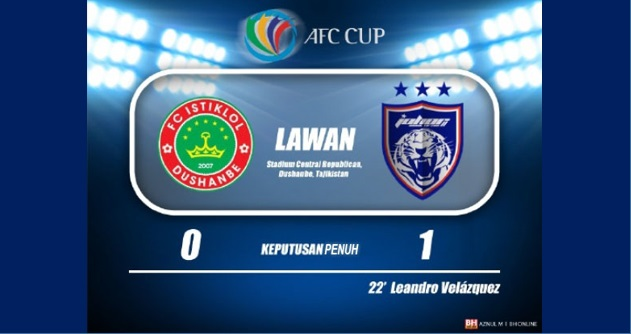 [VIDEO] - Keputusan Johor Darul Takzim JDT Juara Piala AFC 2015