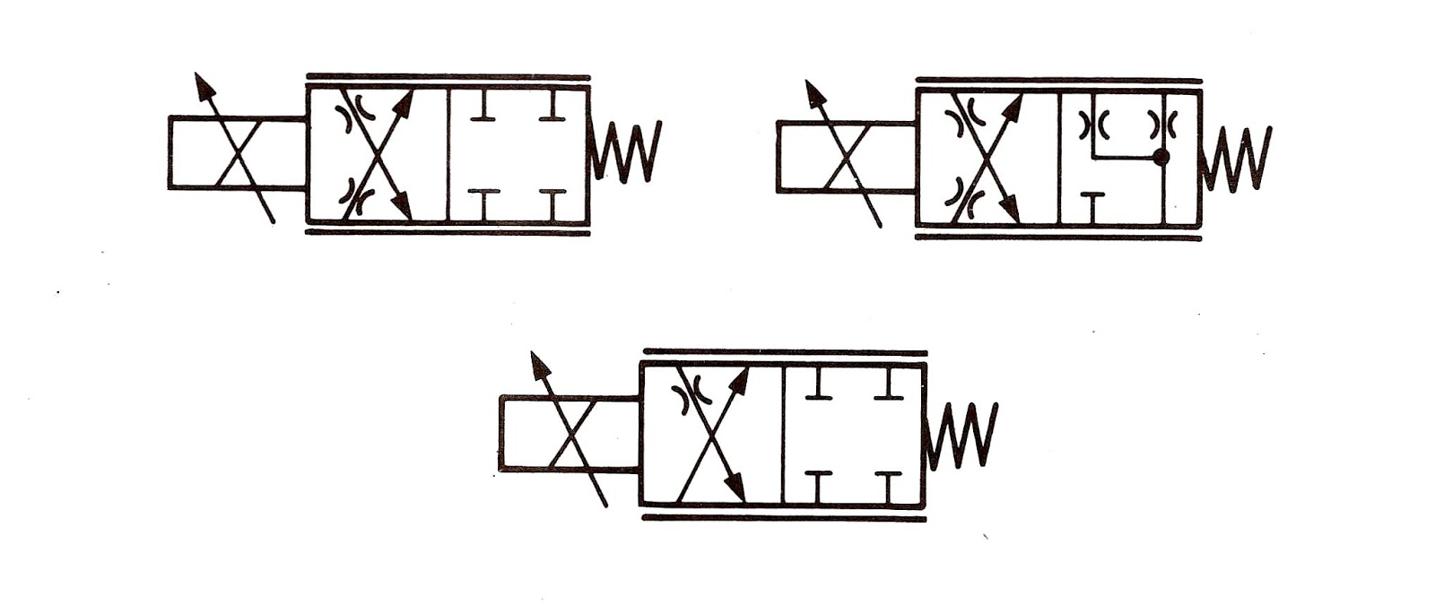 Mariners repository hydraulics 3 flow control the forces acting on the spool during operation by virtue of flow through metered notches produces additional force due to bernoulis effect biocorpaavc Choice Image