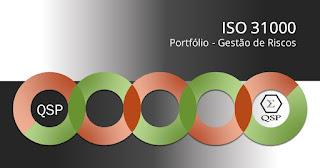 Portfólio ISO 31000