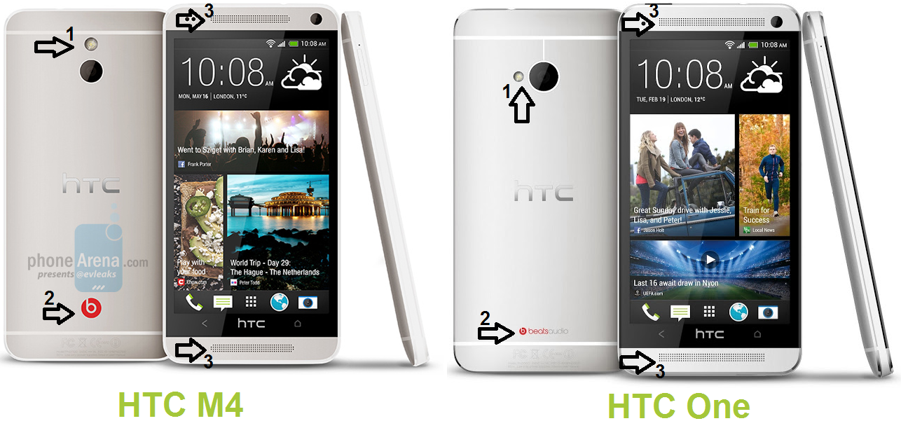 HTC M4 with HTC One