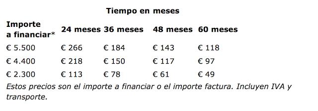 Tabla de precios renting