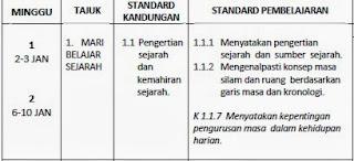 RPT SEJARAH TAHUN 4