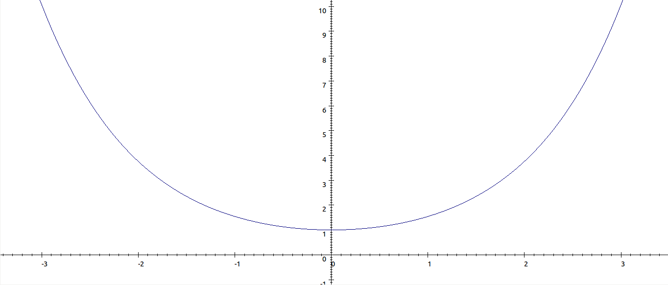 cylindriska koordinater