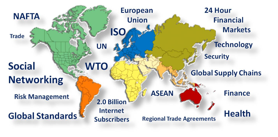 the globalizations impacts to developing countries Globalization makes it virtually impossible for regulators in one country to foresee the worldwide implications of their actions actions which would seem to reduce globalization transfers consumption of limited oil supply from developed countries to developing countries if world oil supply isn't growing by.