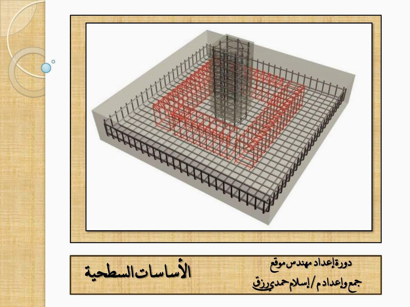 كتاب الأساسات السطحية لـ إسلام حمدي رزق