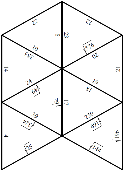 Free Worksheets operations with rational numbers worksheet : Engaging Math: Tarsia Puzzle Squares and Square Roots