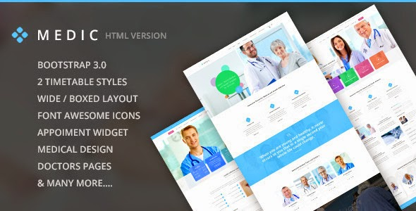themeforest medical theme