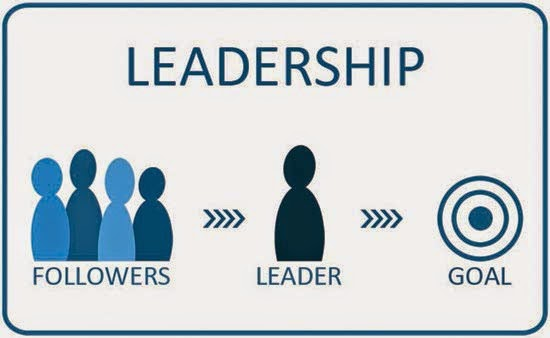 Leadership Promises - Find Clarity, Not Certainty