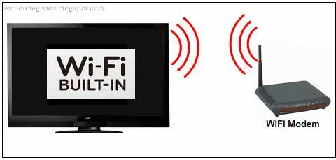 Koneksi menggunakan wifi