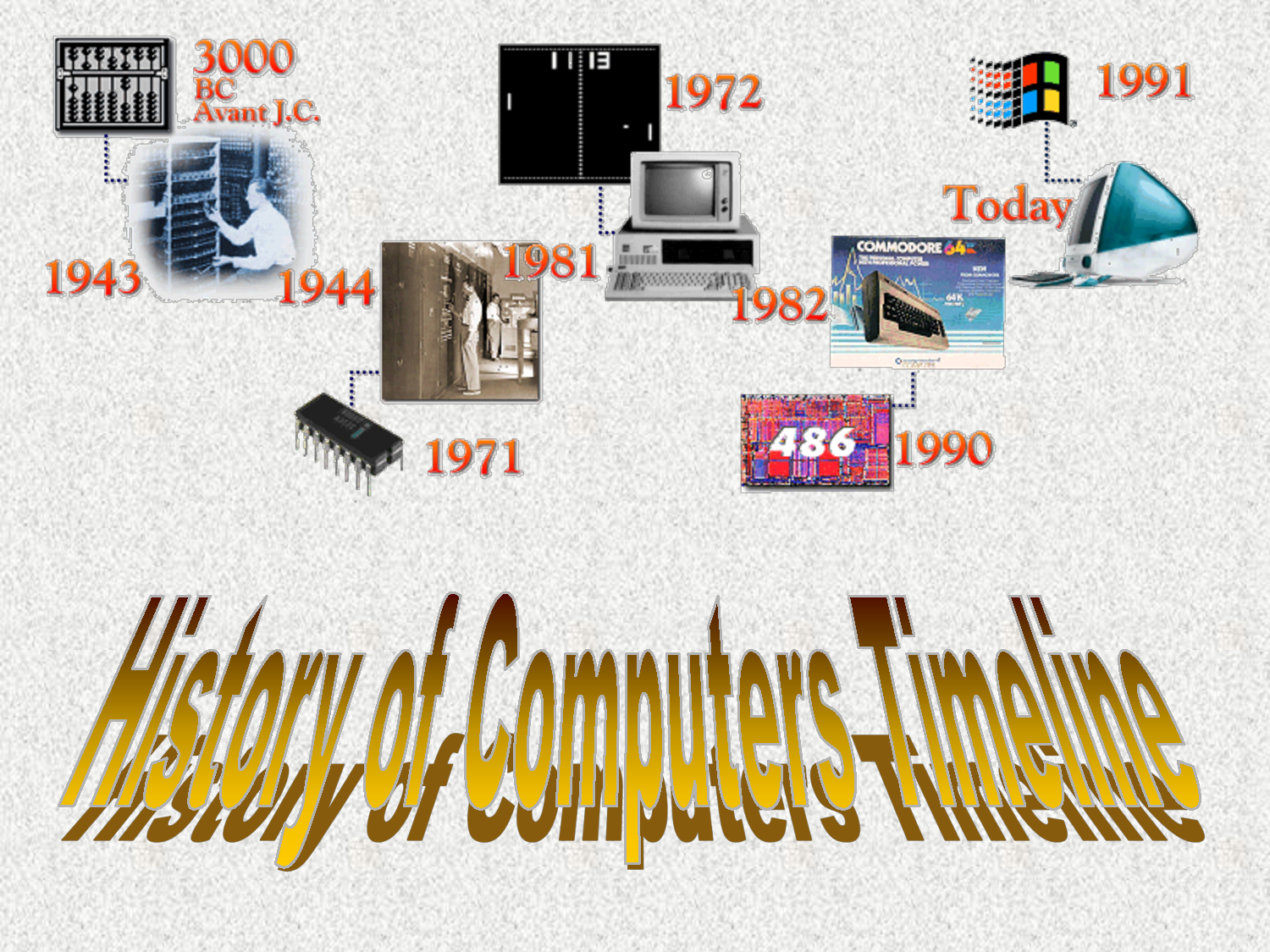 the history of computers and how it all began