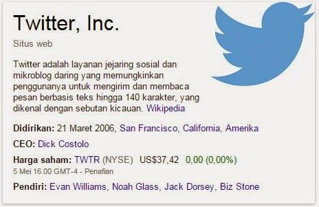 Cara Menghapus Akun Twitter Secara Permanen/Selamanya