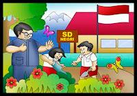 Pengertian pendidikan sekolah dasar, sekolah dasar