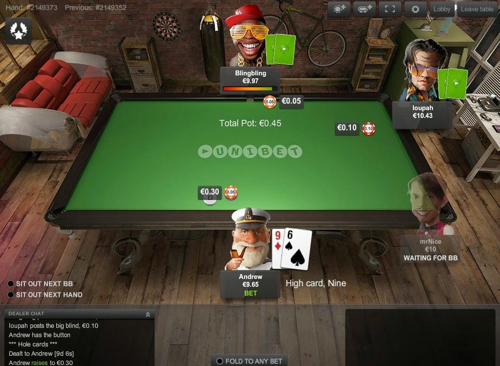 Unibet Poker Table Screen
