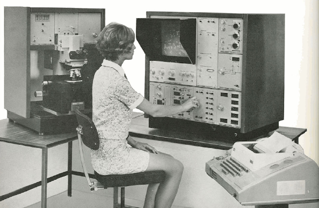 vintage photos of mini skirts behind the computers