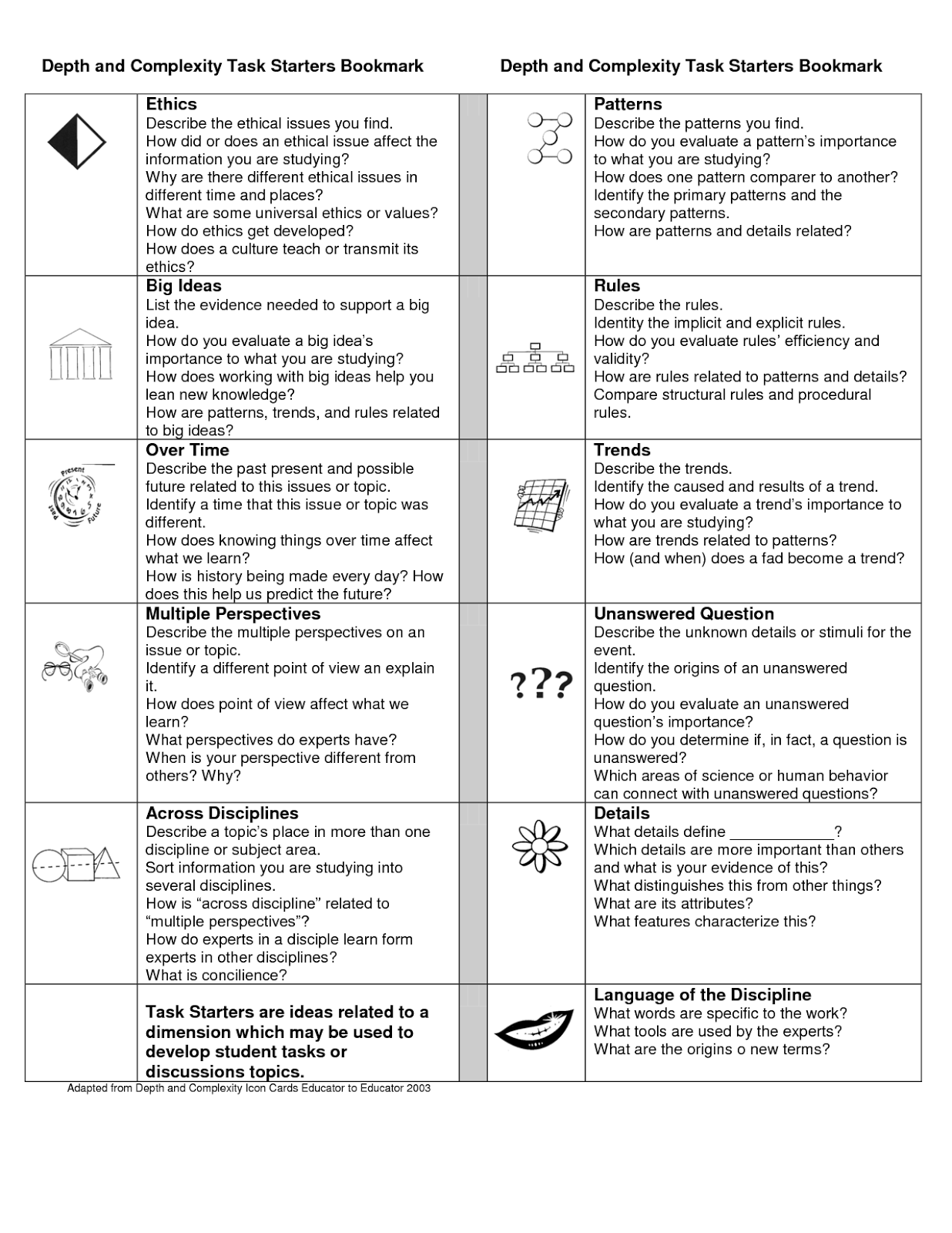 Unanswered Questions Icon And complexity icon chart