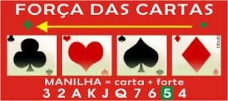 Poker ordem dos naipes