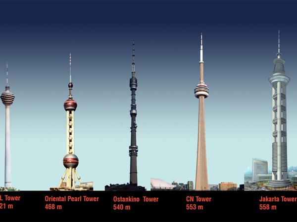 Di dunia yang dinamakan menara jakarta proyek menara jakarta yang