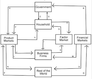 animal overpopulation circular flow diagram. Black Bedroom Furniture Sets. Home Design Ideas