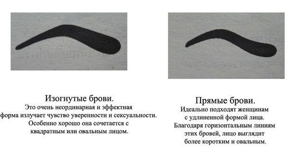 Кому подойдут прямые брови (36 фото) и как добиться приемлемого результата