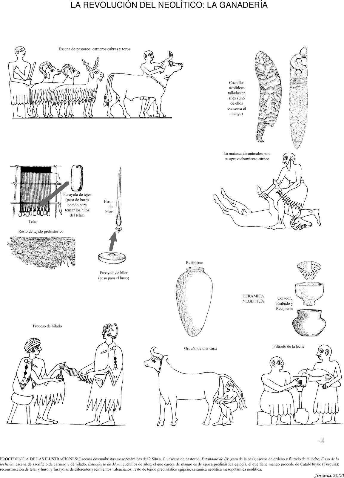 La revolucion neolitica resumen de los cambios surgidos - El taller de lo antiguo ...