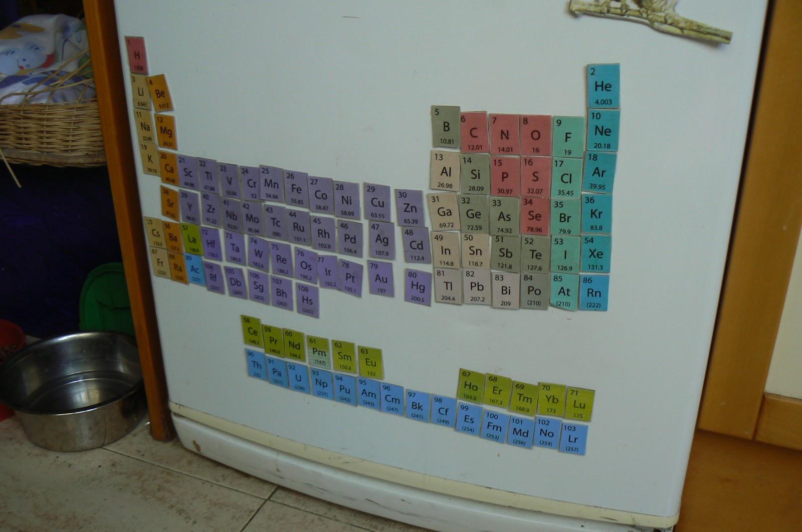 Orca observar recordar crecer y aprender quimica tabla peridica y tambin volvemos a este juego de la tabla peridica urtaz Choice Image