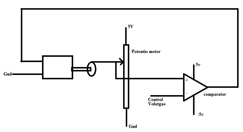 introduction to servo motors