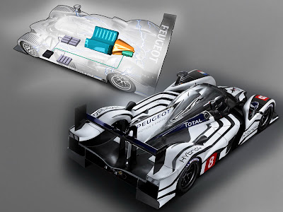 Peugeot Sport  2012 on Blog Archive    2012 Peugeot Sports Cars 908 Hybrid4 Race Car