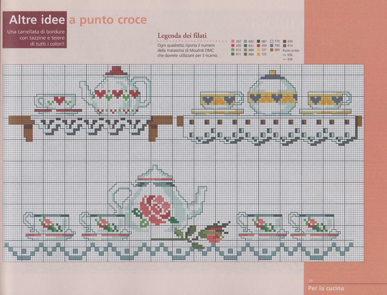 Punto de cruz cocina on pinterest cross stitch punto - Punto de cruz cocina ...