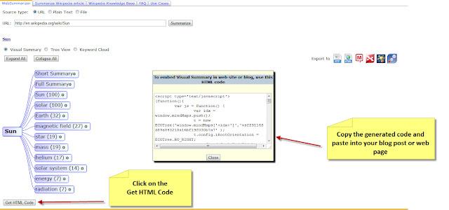 Visual Summary - embedding in a blog