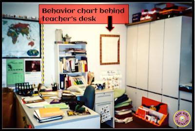 The ESL Connection blog post about behavior, September 21, 2015
