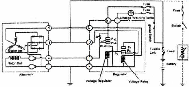 otomotif  mengenal komponen