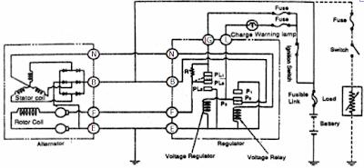 prinsip kerja sistem pengisian