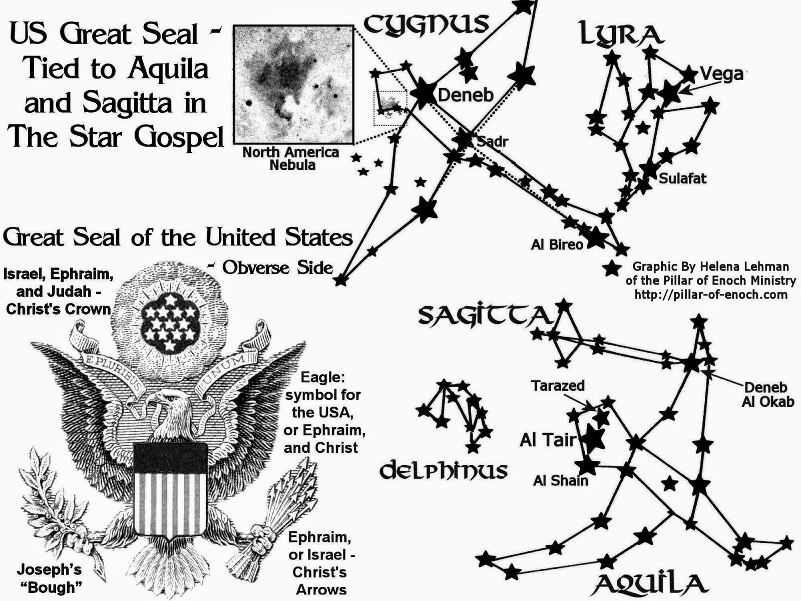 Pillar of enoch ministry blog the true meaning of the us great click image to enlarge biocorpaavc Image collections