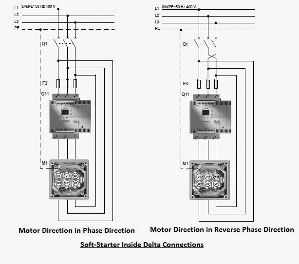 Electrical Standards  Soft Starter Working Principle And