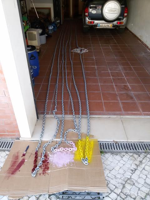 plastimo chain