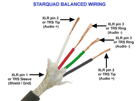 xlr mic wiring diagram images wiring diagram xlr cable microphone pin xlr wiring diagram get image about pin xlr microphone wiring diagram trs trailer mic wiring diagram besides audi a4 radio