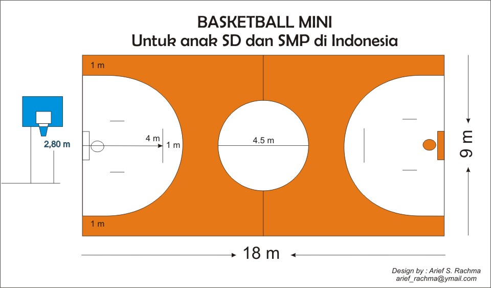 Bola Basket Mini