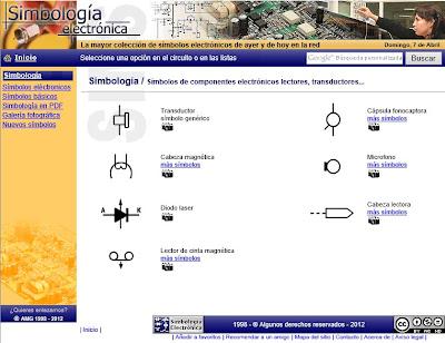 Símbología de transductores