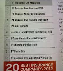 Perusahaan Asuransi Terbaik Di Indonesia (Jiwa, Mobil, Kesehatan, Syariah dan Pendidikan)