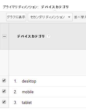 Google Analytics : 「ユーザー」→「モバイル」→「サマリー」 ページ下部のデバイスカテゴリ(デスクトップ・モバイル・タブレット) ごとのセッション数などの表