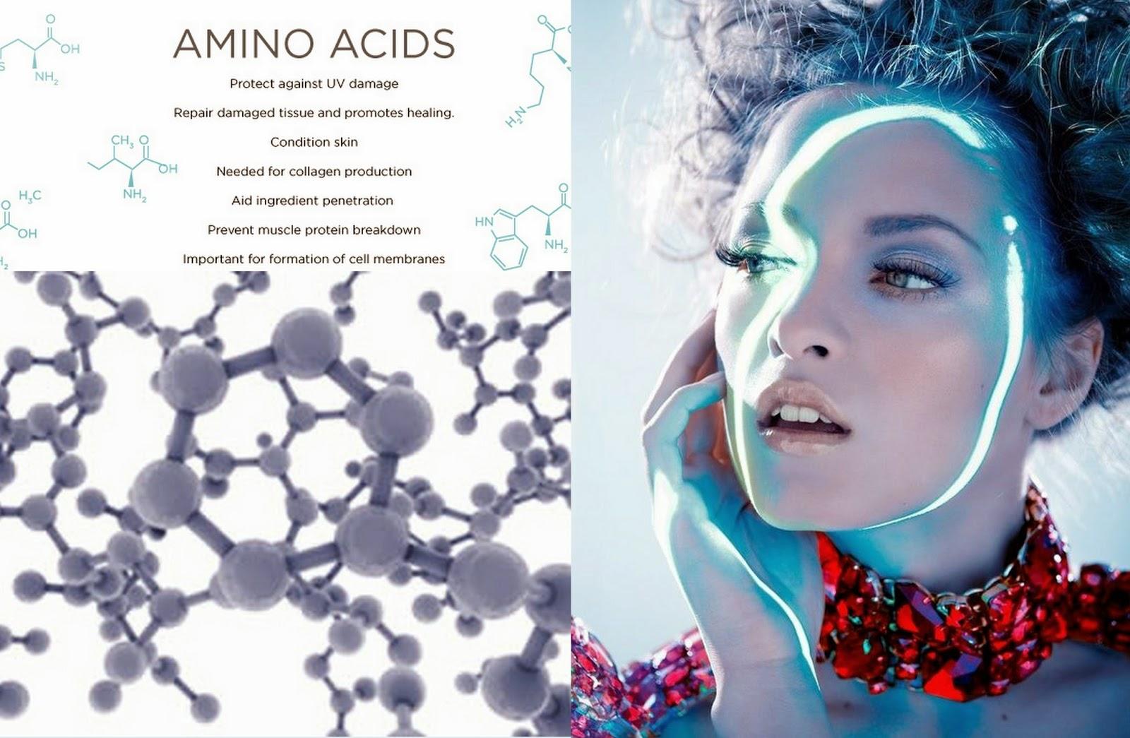 Amino Acids based skincare AminoGenesis