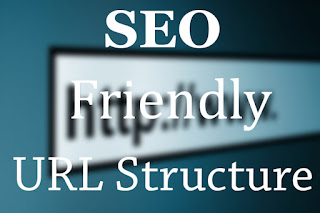 SEO Friendly URL Structure For Wordpress