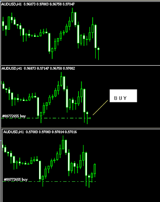 Fastest trading system