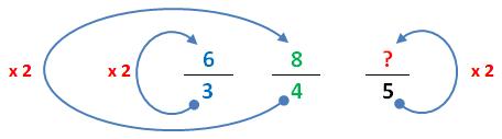 Gambar: contoh perhitungan dengan rumus phytagoras
