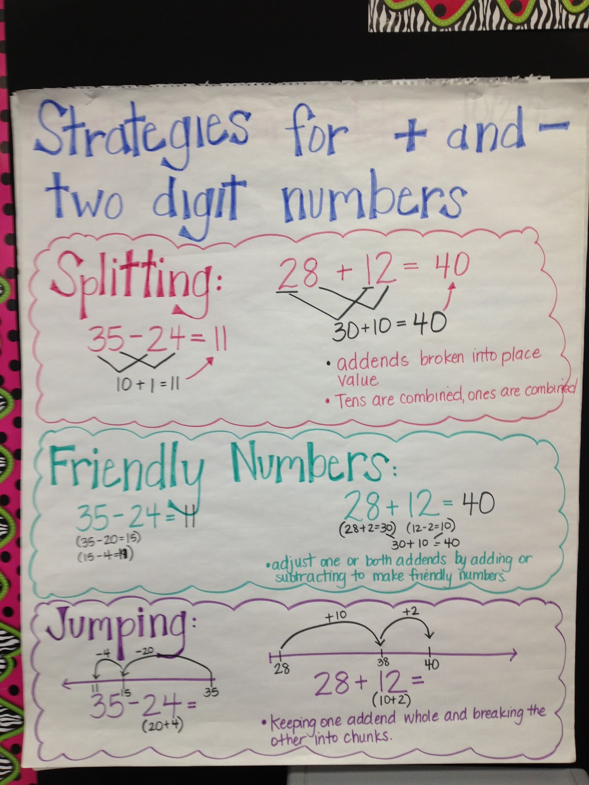 Math Strategies - Viewing Gallery