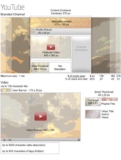 Tamaños de imagen en YouTube
