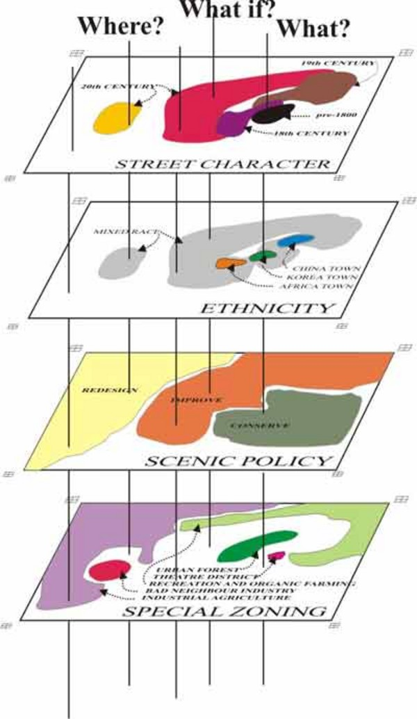 Architecture villa image architecture zoning for Gis for landscape architects
