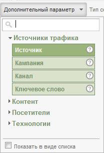 добавление дополнительного параметра источник для выборки страниц, которые получили трафик с Google