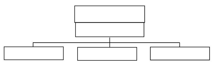 Unidades orgánica pegadas-organigramas