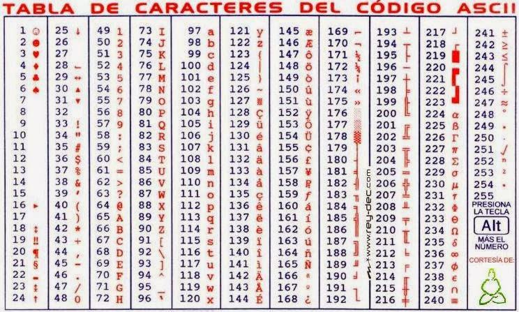 Inform tica carmelitas tabla c digo ascii - Table des caracteres windows ...